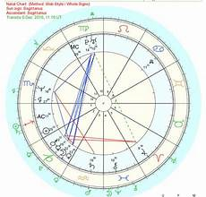 Brad Pitt Birth Chart вђ S Chart And Brad Pitt Birth Cart