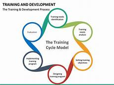 Training And Development Powerpoint Templates Training And Development Powerpoint Template Sketchbubble