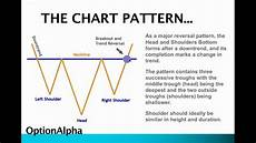 Inverted Head And Shoulders Chart Pattern How To Trade Inverse Head And Shoulders Chart Patterns