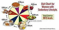Perfect Health Diet Food Chart Best Diet Chart For Indian Women For A Healthy Lifestyle