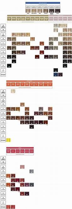 Redken Cover Fusion Color Chart Redken Color Fusion Color Chart Google Search Redken