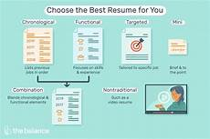 Pictures On Resume Best Resume Examples Listed By Type And Job