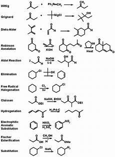 Organic Reactions Organic Chemistry Reactions I1 Jpg 724 215 984 Qu 237 Mica