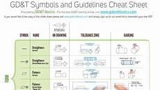 Free Gd T Symbols Chart Free Gd Amp T Pdf Wall Chart Gd Amp T Basics