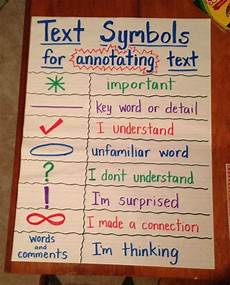 C Chart Text Annotation Example 23 Close Reading Anchor Charts That Will Help Your