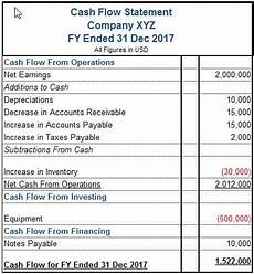How To Create A Statement Of Cash Flows The Importance Of Cash Flow