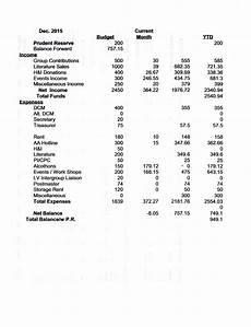 Treasurer Report Dec 2015 Treasurer S Report Alcoholics Anonymous