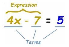 Terms In Algebra Algebra Definitions