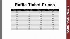 Raffle Ticket Price 2013 Indiafest Raffle Presentation