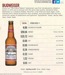Calories In Bud Light Peach A Beers Including Stella Becks And Budweiser To Have