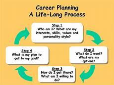 Career Plans Blueridgemanagement Focus On The Future Of Work