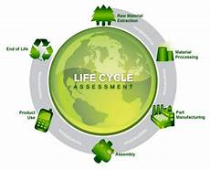 Life Cycle Analysis What Is Life Cycle Assessment Quora