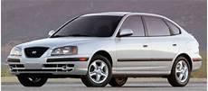 2005 Hyundai Elantra Owners Manual Owners Manual Download