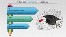 Education Ppt Presentation Ppt Template For Education Slideegg