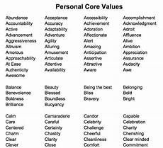 Values Examples Are You Honoring Your Personal Core Values Clarity Coach