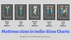 Bed Size Chart India Mattress Sizes In India How To Select Right Size