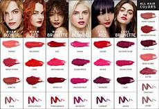 Lip Color Chart Feed My Lips Your Guide To The Perfect Color The