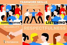 Example For Teamwork Important Teamwork Skills That Employers Value
