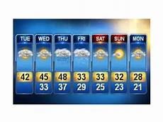 5 Day Weather Chart 5 Day Forecast