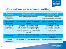 Journalistic Style Academic Style
