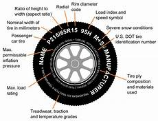 Tire Size Chart Explained Tire Code Wikipedia