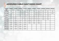 Swa Cable Cleat Chart Swa Cable Clips Armoured Cable Cleats Per 100 Next Day