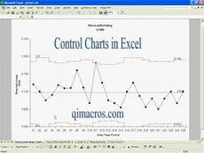 Statistical Process Control Charts Excel Add In How To Draw Control Charts In Excel Using Qi Macros Spc
