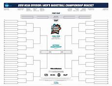 March Madness Brackets 2020 2020 March Madness Printable Bracket A Short Guide To