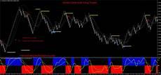 Renko Charts Forex 42 Renko Chart With Yang Trader Forex Strategies