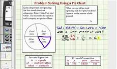How To Construct A Pie Chart With Percentages Ex Find The A Percent Of A Total Using An Amount In Pie