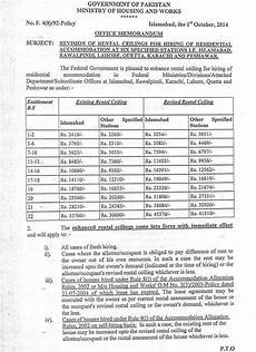 Subsidy Chart 2017 Qualified Accountants Union Wapda Pepco Home Facebook