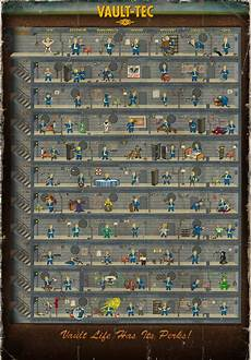 Fallout 4 Skills Chart способности Fallout 4 убежище Fandom Powered By Wikia