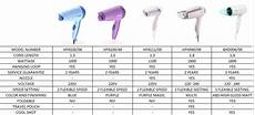 Dryer Comparison Chart Buy Philips Hp8100 06 Hair Dryer Blue Online At Low