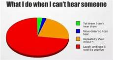 How To Explain Pie Chart Funny Pie Charts That Perfectly Explain Your Life