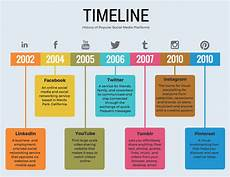 Examples Of Timeline 38 Timeline Template Examples And Design Tips Venngage