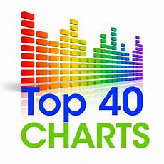 Chart Top 40 Top 40 Charts Youtube
