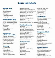 List Of Technical Skills Examples Free 12 Skills Inventory Templates In Pdf