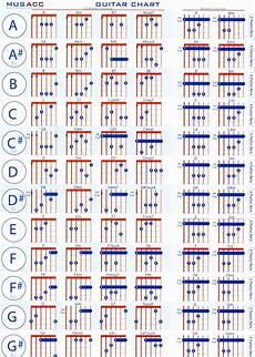 Guitar Bar Chords Chart Free Guitar Chord Progressions For Beginners Pdf Chord Walls