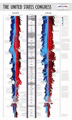 Congress Ideology Chart Xkcd Congress