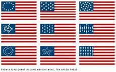 Flags Timeline American History Timeline 1950 1990 Timetoast Timelines