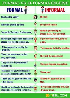 Phrases That Can Be Used In Essays Useful Formal And Informal Expressions In English 7 E S L