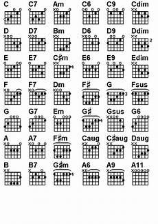 Gsus Guitar Chord Chart Guitar Chords Google Search Guitar Chords All Guitar