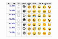 Iphone Emoji Pictures Copy And Paste Emoji Faces Copy And Paste Template Business