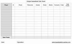 Basketball Turnover Chart 3 Basketball Stat Sheets Free To Download And Print