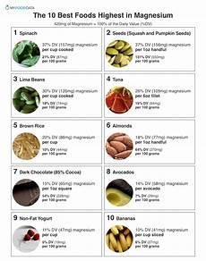Magnesium Rich Foods Chart Top 10 Foods Highest In Magnesium