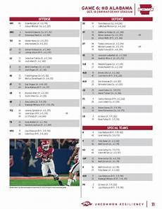 Alabama Rb Depth Chart Alabama Game Depth Chart Arkansas Razorbacks