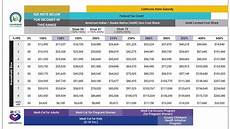 Covered California 2018 Income Chart California State Tax Table 2017 Elcho Table