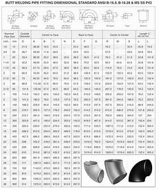 Pipe Elbow Size Chart Asme B16 9 Elbow Ansi B16 9 Elbow B16 9 Pipe Elbows