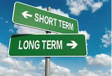 Short Term Goal And Long Term Goal For It Professional Why Long Term Goals Don T Work And Short Term Goals Get
