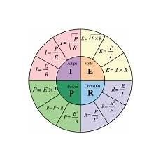 Ohm Chart Why Do Appliance Techs Need To Know Ohm S Law The